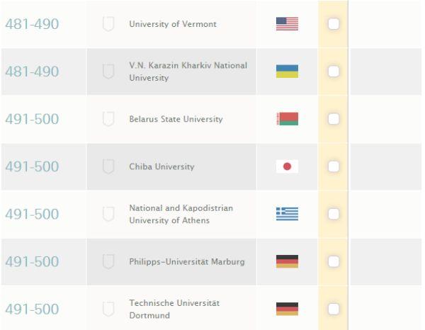 Натомість харківський університет
